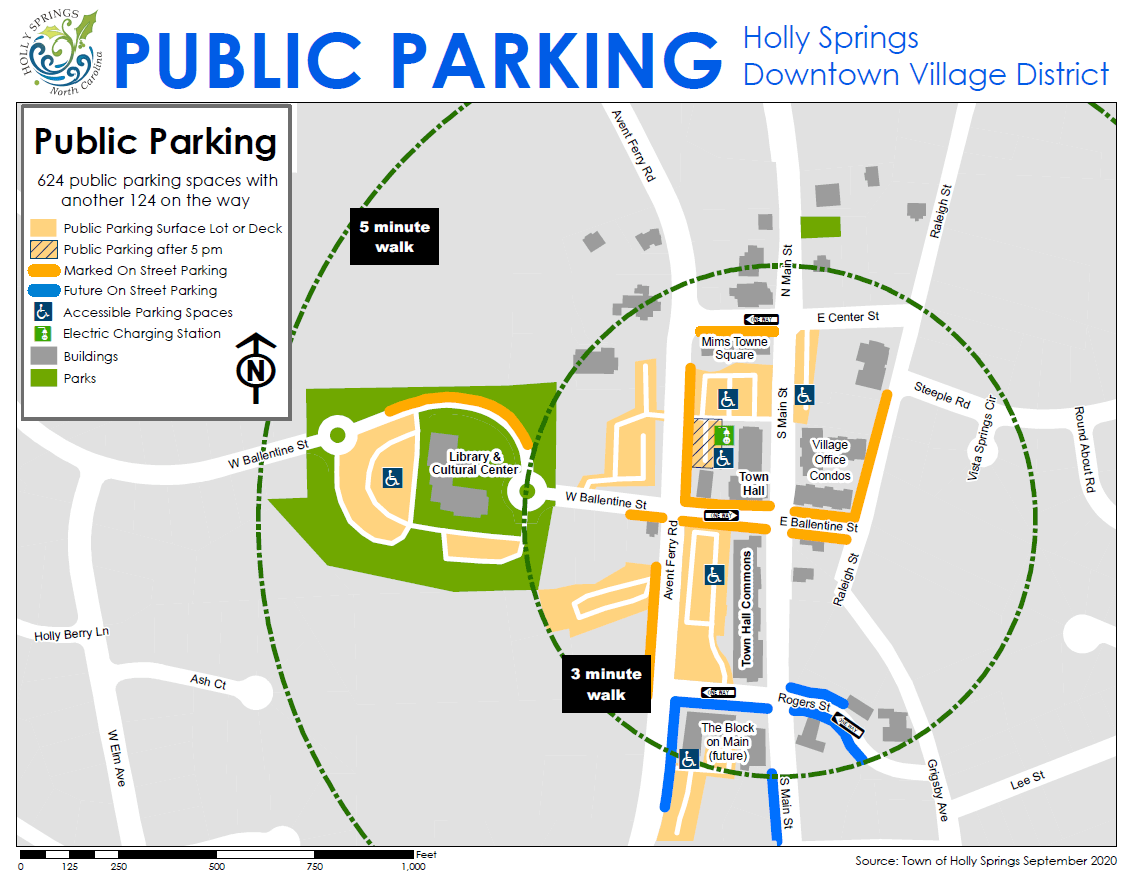 Public Parking Downtown